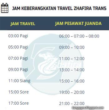 Jadwal Travel Malang Juanda Zhafira Trans Solusinya