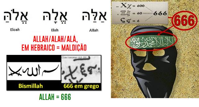 VOCÊ SABIA QUE 'ALLAH' SIGNIFICA 'MALDIÇÃO' EM HEBRAICO? DESMASCARANDO A FARSA DE QUE O dEUS DO ISLÃ É O MESMO DEUS CRIADOR YHWH
