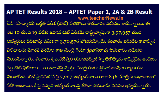 AP TET Results June 2018 – Download APTET Paper 1, 2A & 2B Result @aptet.apcfss.in