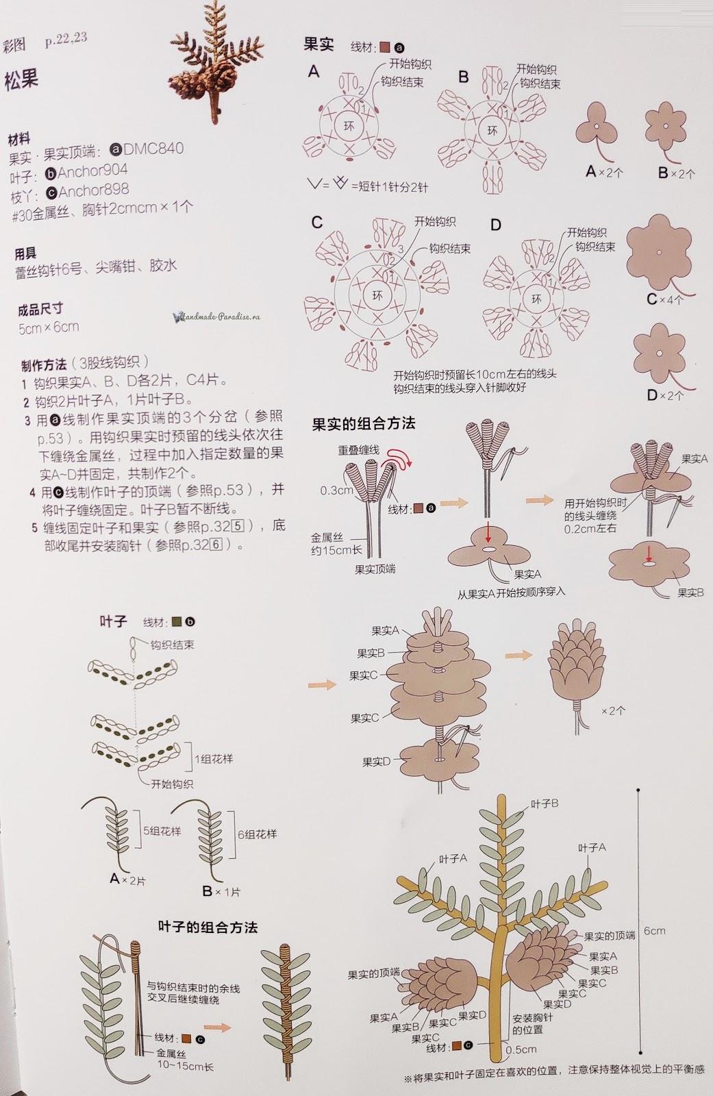 Схемы вязания сосновой веточки с шишками (1)