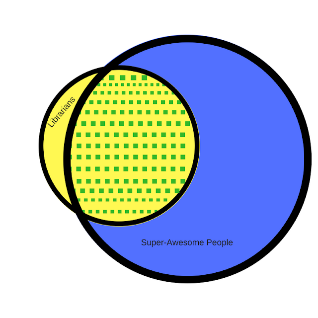 Venn diagram showing lots of overlap between librarians and super-awesome people
