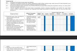 Prota dan Promes IPS Kurikulum 2013 Kelas 7 SMP/MTs Dilengkapi Dengan Pemetaan KI Dan KD