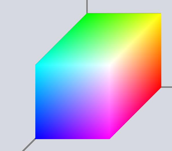 Cubo de colores RGB