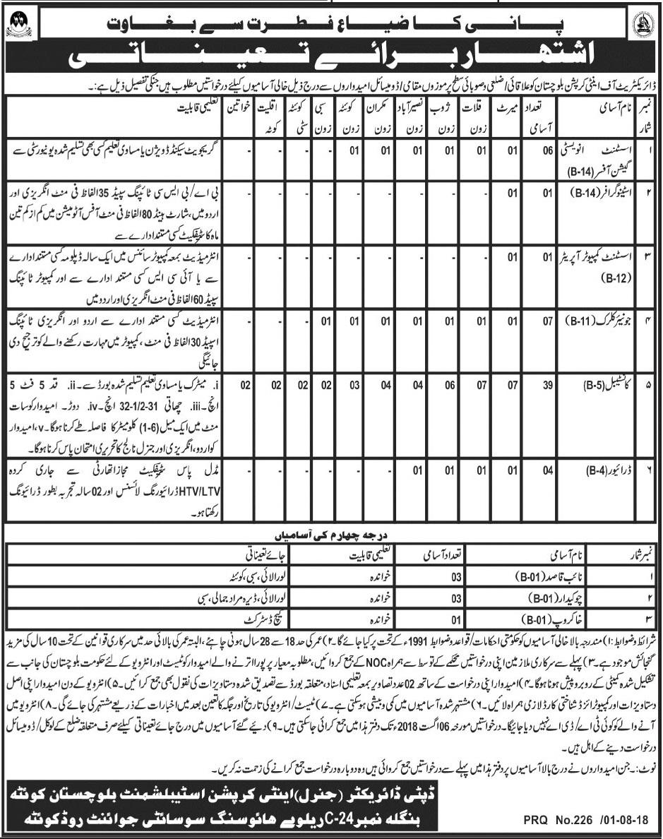 Anti Corruption Jobs in Balochistan August 2018