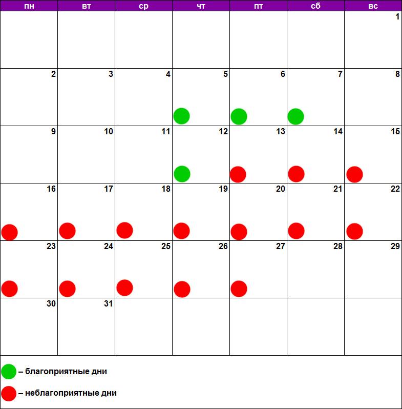 Лунный календарь чистки лица июль 2018