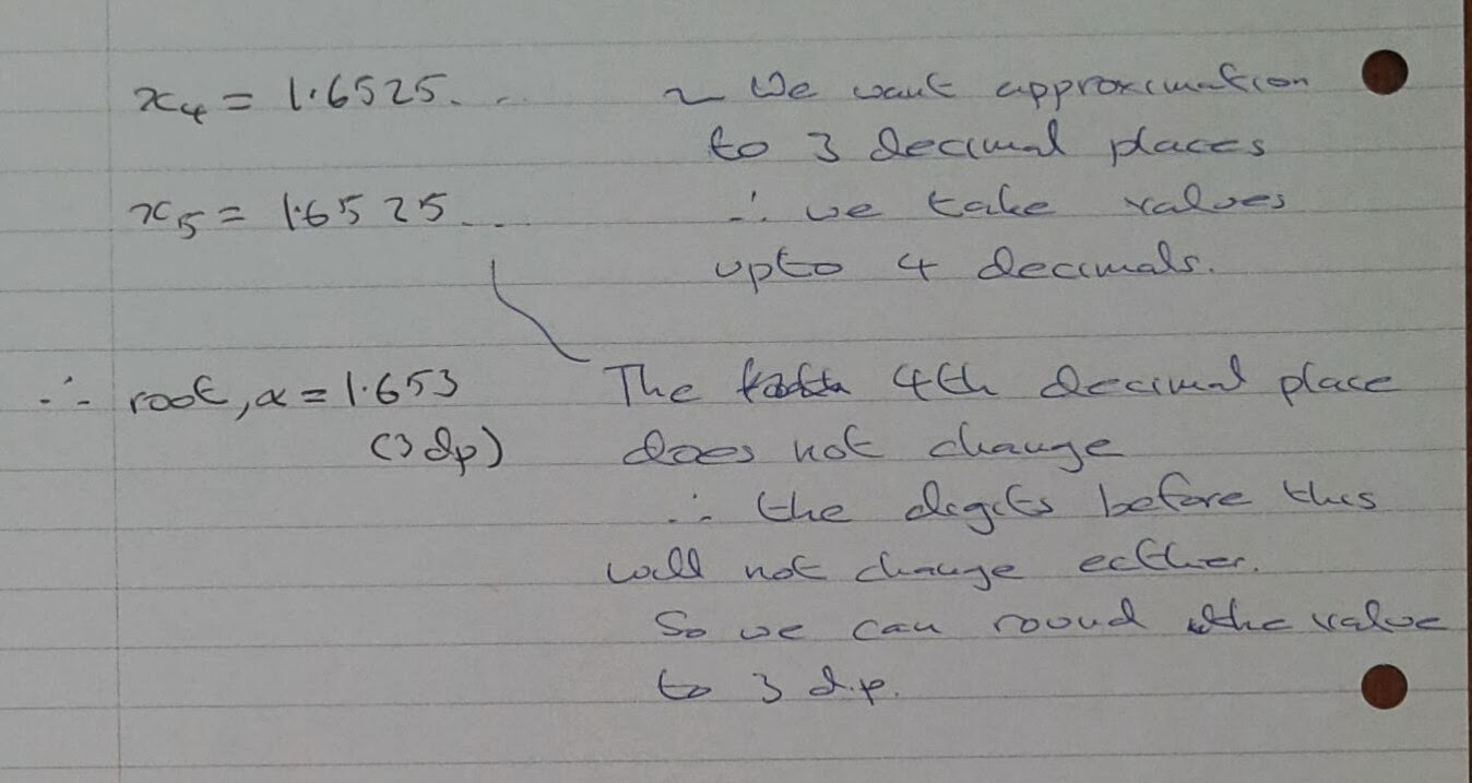 A Level Maths Notes: A2 Numerical Methods: fixed point