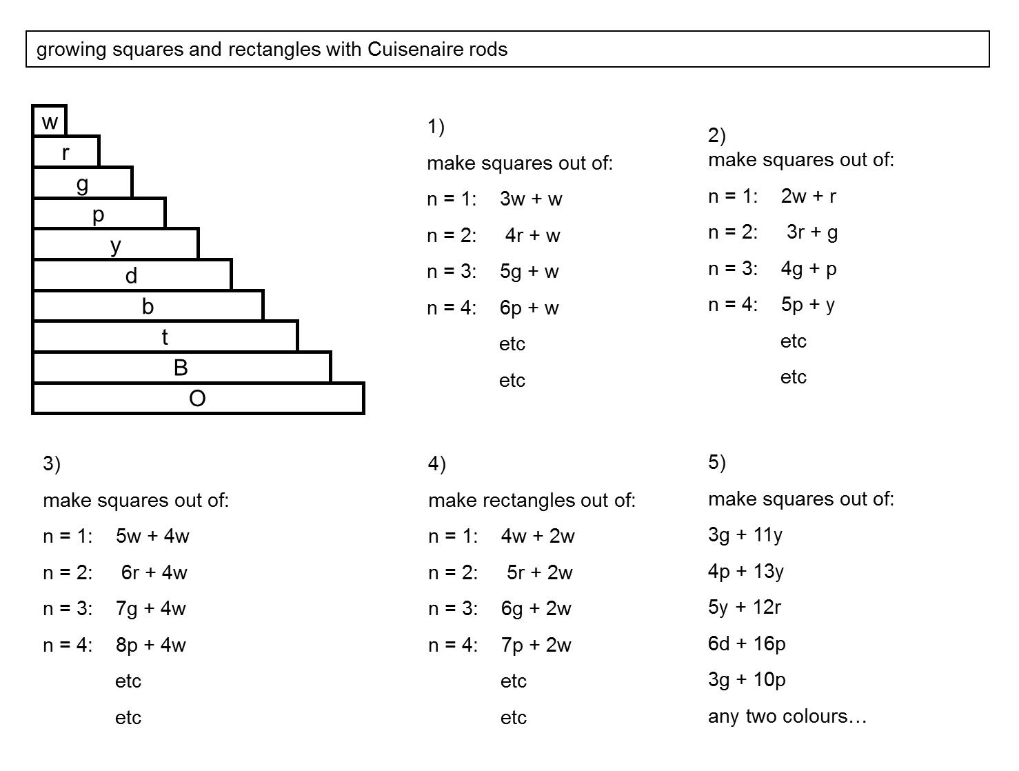 Median Don Steward Mathematics Teaching Cuisenaire Squares