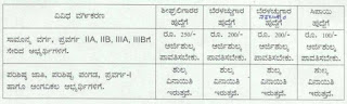 belagavi-district-court-recruitment-recruitment-career-latest-7th-8th-10th-pass-govt-jobs