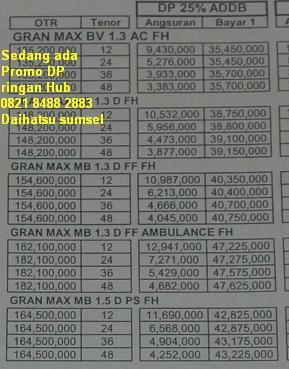 kredit daihatsu granmax palembang 2016 paket