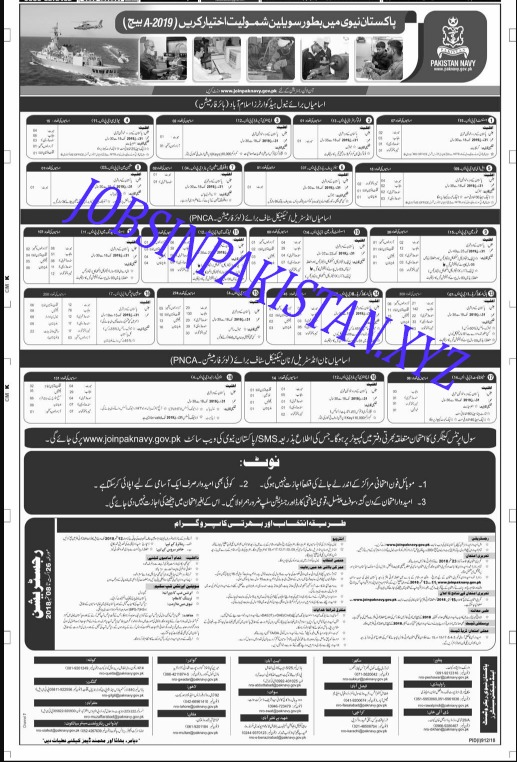 https://www.jobsinpakistan.xyz/2018/08/pakistan-navy-civilian-jobs-2018.html