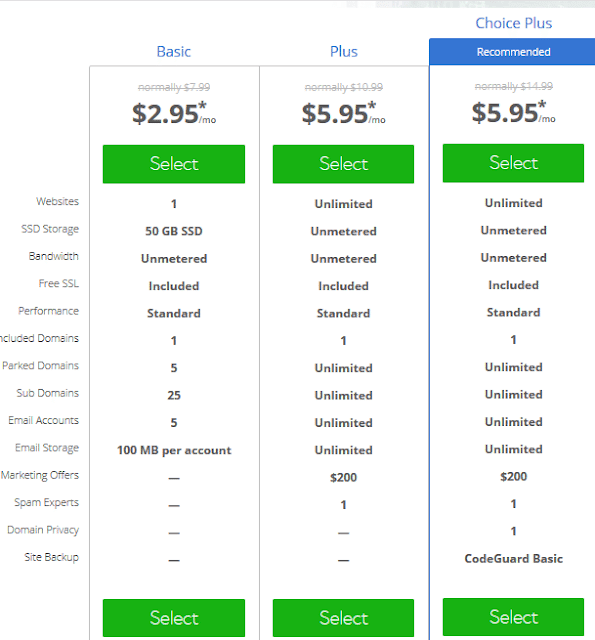 Bluehost Review - Best Web Hosting