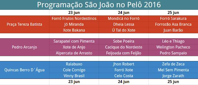 Para quem vai ficar em Salvador tem mais de 30 atrações para curtir o São João no Pelô
