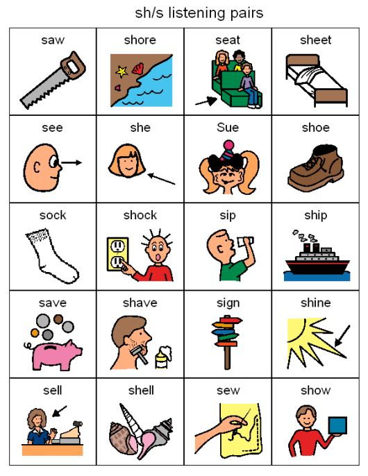 Esl 502 Wilkes Minimal Pairs Activity