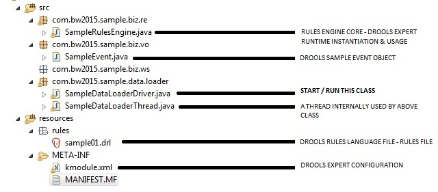 rule inheritance in different drls in drools