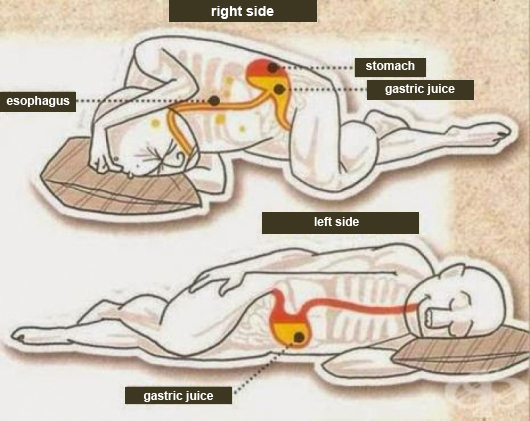 WARNING: Sleeping Position can be DEADLY!-Always Sleep On The LEFT Side Of The Body!-Here's Why!