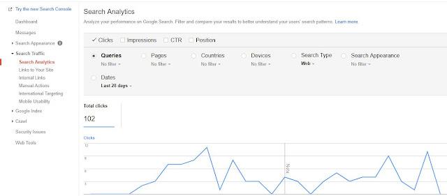 Kelas Informatika - Search Traffic Google Webmaster Tools