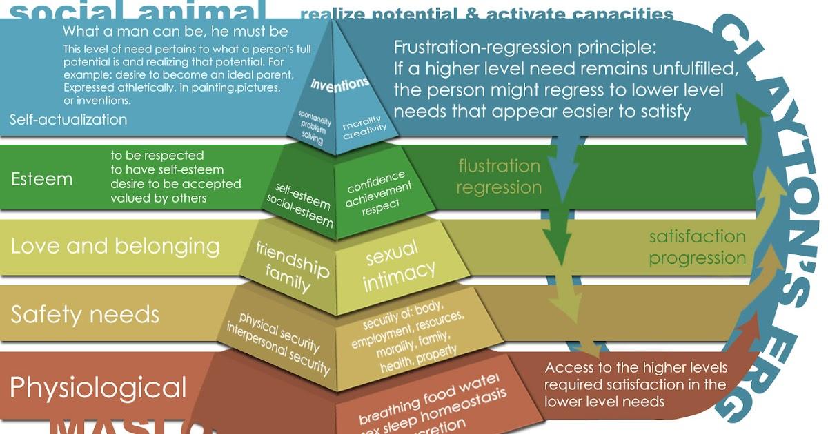 ap psychology chapter 11 outline