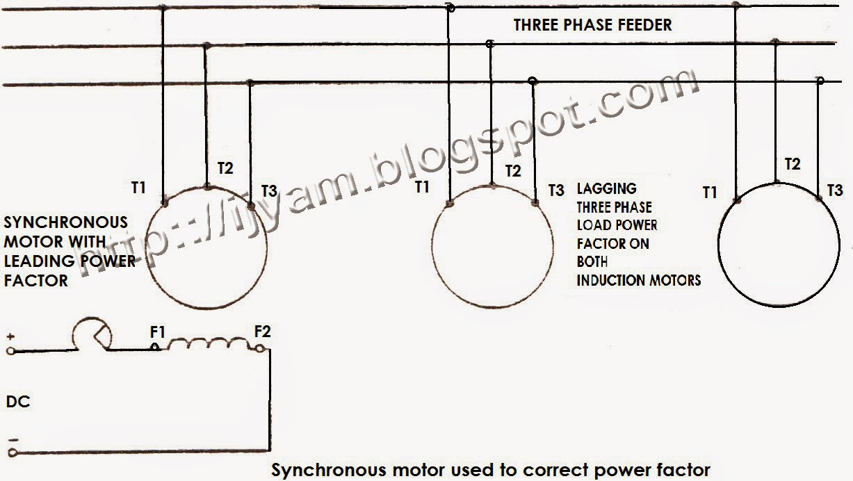 Ac Synchronous Motor 3 Phase Wiring Diagram Easy Diagrams Voltage Electrical 220v