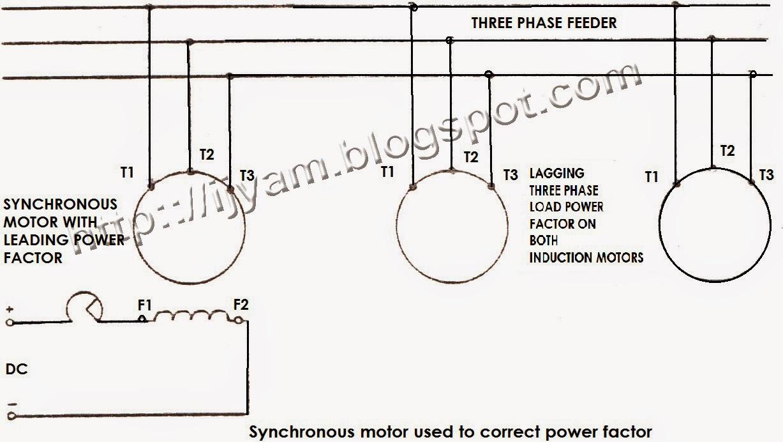 [WRG-1615] Ac Synchronous Motor 3 Phase Wiring Diagram