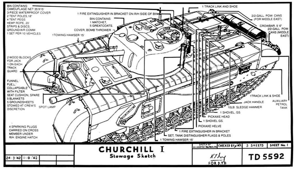 Brazos Evil Empire: Tanker's Tuesday: Churchill Tank