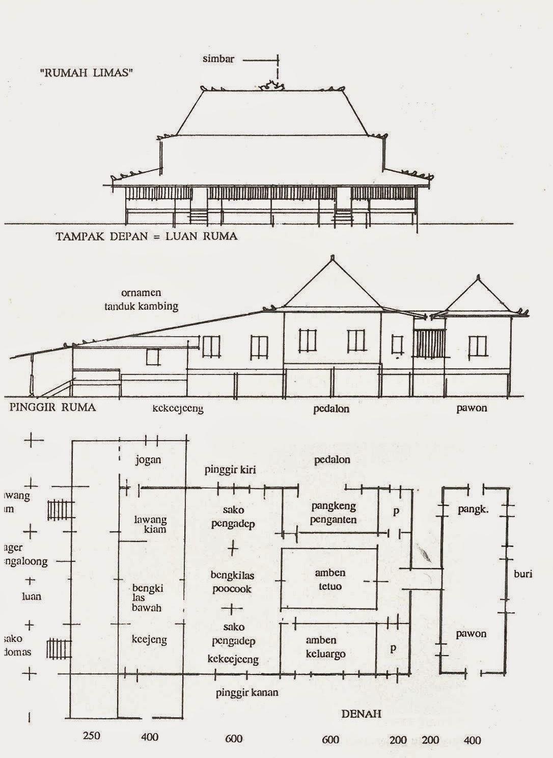 Gambar Rumah Limas : gambar, rumah, limas, Palembang, Sriwijaya:, Rumah, Tradisional, Limas