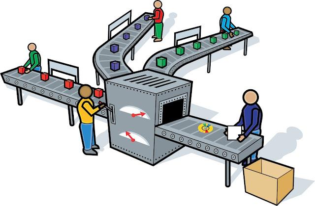 Image result for manufaktur