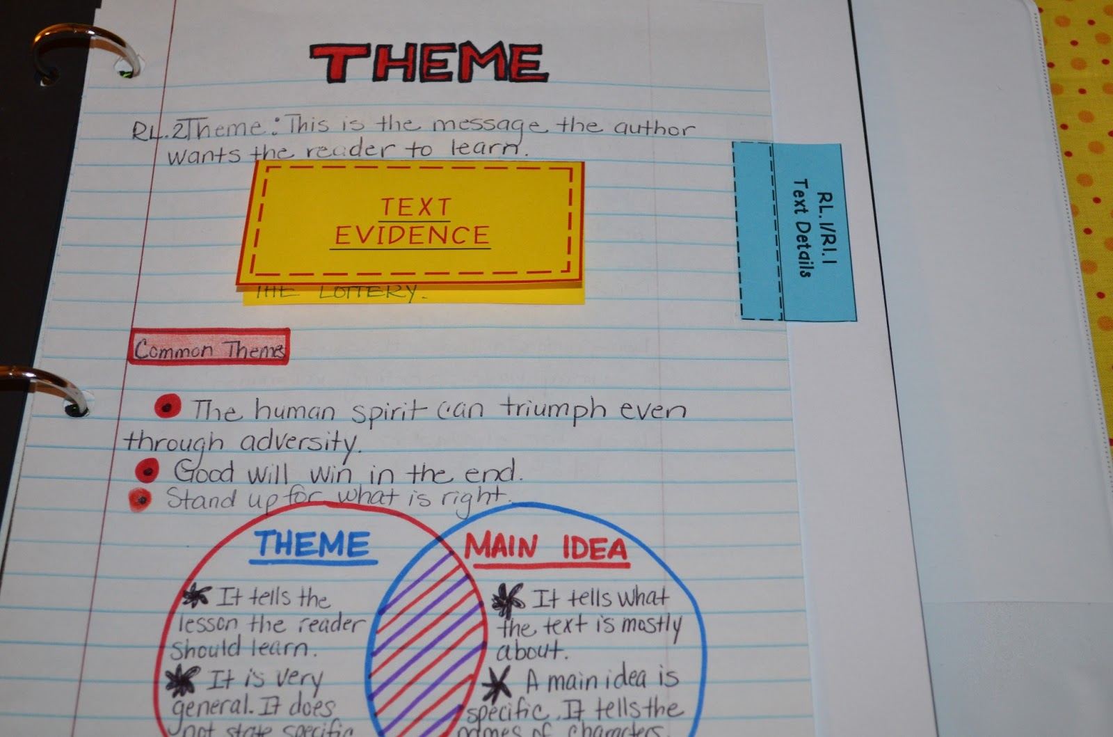 Classroom Design Journal Articles ~ Literacy math ideas using interactive common core