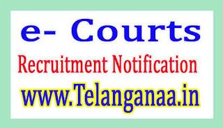District / Session Judge Jalandhare- Courts Recruitment Notification 2017