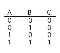 Logic gates boolean equation and equivlent ladder diagram hfo ladder diagram ccuart Images