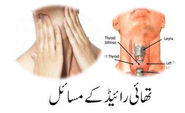 thyroid diseases in urdu