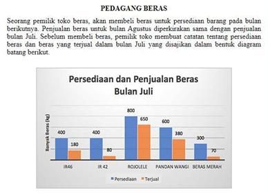 Contoh Soal Asesmen Kompetensi Minimum Akm Mgmp Ips Indramayu