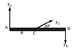 Kumpulan Soal dan Pembahasan Soal Ujian Nasional (UN) Fisika SMA Part 2 - No.6 samapai No.10