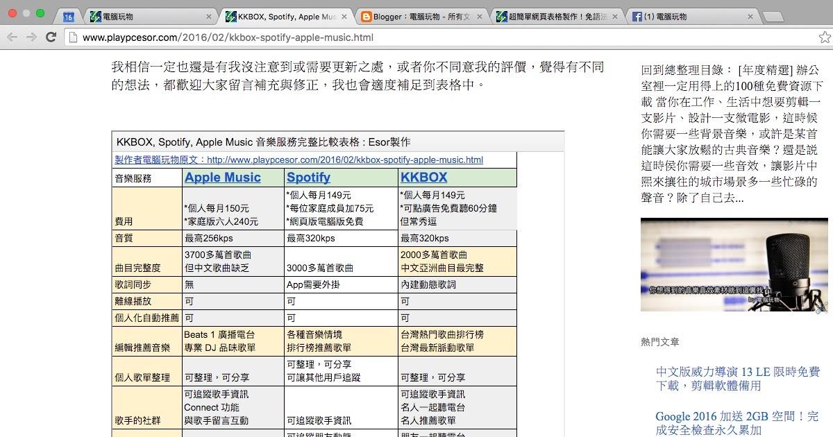 超簡單網頁表格製作!免語法用 Google 試算表教學
