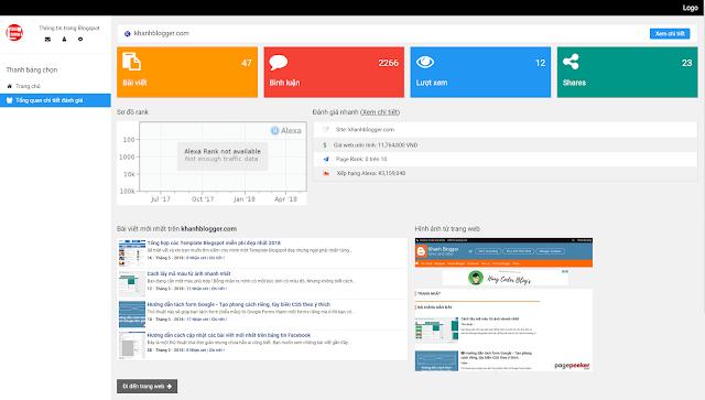 Chia sẻ Template đánh giá Rank, thông tin trang blog cho Blogspot - Panel LinkThuThuat