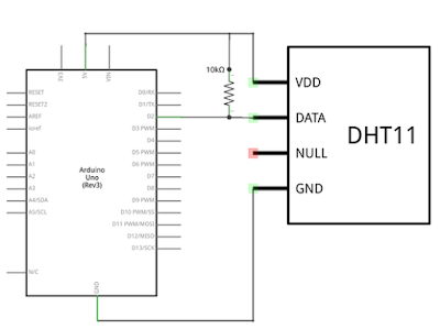 dht11 wiring diagram