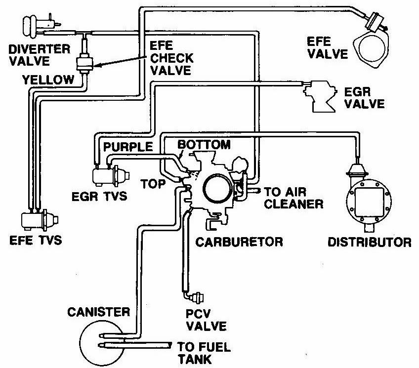 carb 305 chevy engine wiring diagram  crank schematic
