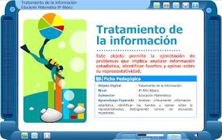 http://www.ceiploreto.es/sugerencias/Educarchile/matematicas/18_tratamiento_informacion/consolaOD.swf