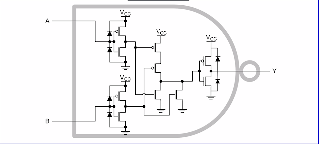 如何選用logic IC? 邏輯IC的輸入很慢會怎樣?How to select logic gate? How the rising time imapct logic gate?