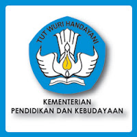 Standar Kompetensi Lulusan SD SMP SMA SMK