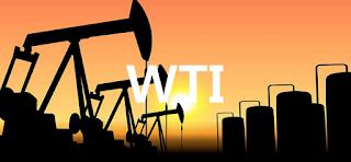Futures Trading : WTI Crude Oil (CME NYMEX: CL Futures) prices forecast