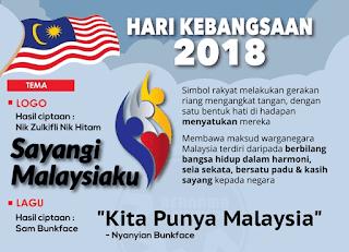 Warih-Homestay-Maksud-Logo-Hari-Kebangsaan-2018