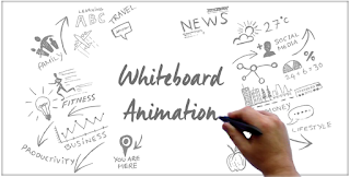 7 Things you should know about Whiteboard Animation