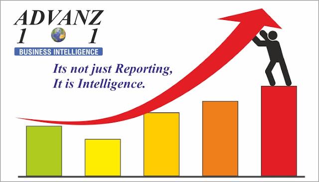 Business%2Bintelligence%2B %2BA101 Business Intelligence: To compete you need a competitive advantage
