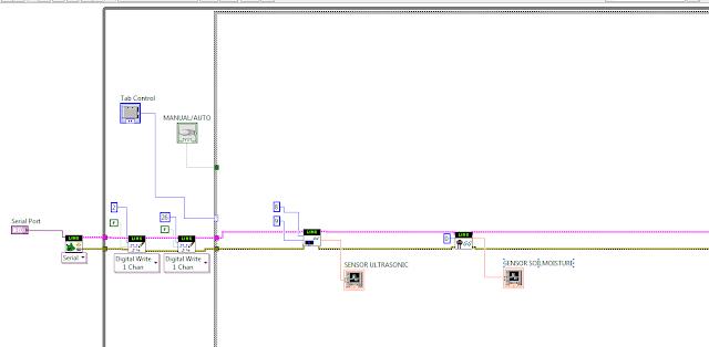 Gambar 3 75 Langkah 16 Pembuatan Program