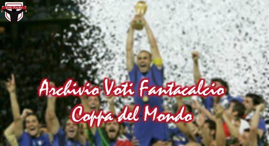ARCHIVIO VOTI FANTACALCIO MONDIALE Coppa del Mondo