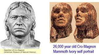 manusia cromagnon yang masuk ke dalam kelompok homo sapiens