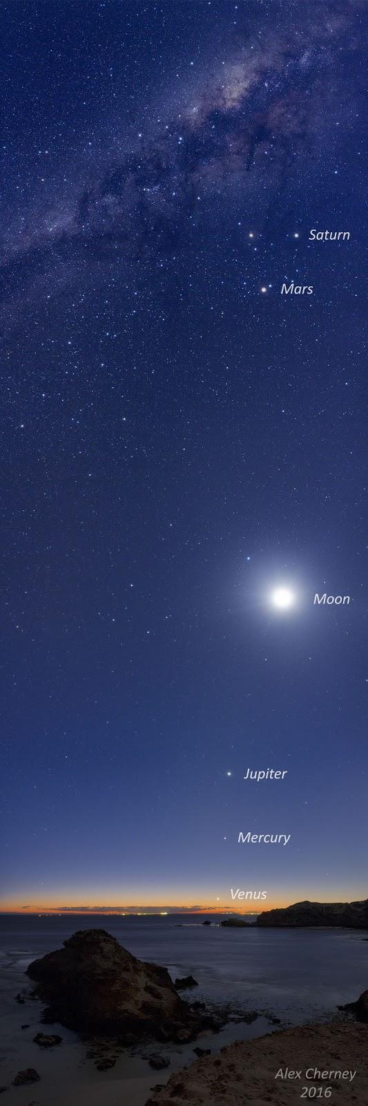 Năm hành tinh và Mặt Trăng trên bầu trời Úc. Tác giả: Alex Cherney (Terrastro, TWAN).