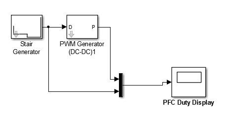 Simulink: Variable PWM Generator