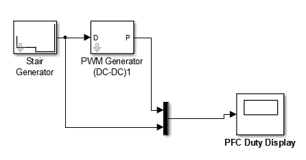 Simulink: Variable PWM Generator