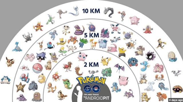 6 Tips Cara Jitu Hemat Baterai Ketika Main Pokemon Go